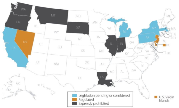 internet gambling laws by state