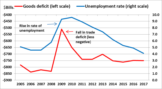 879296c8fbdb7c The Economic Effects of Trade  Overview and Policy Challenges ...