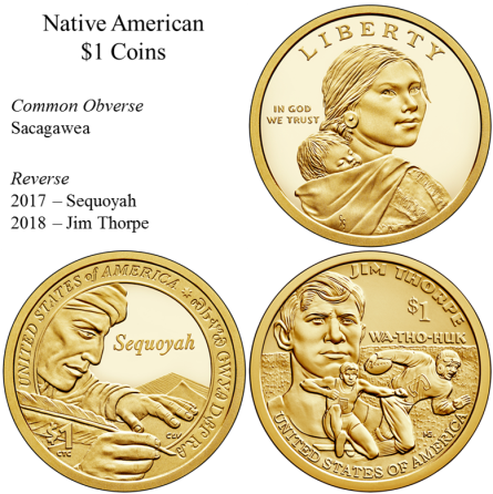 proposed american innovation 1 coins everycrsreport com