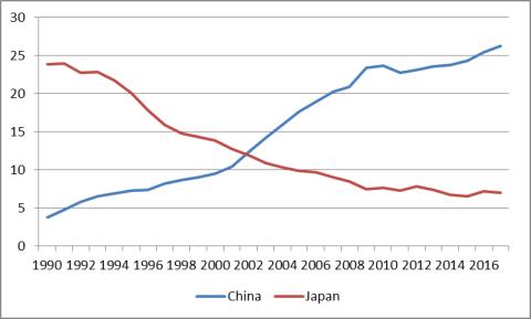 China-U S  Trade Issues - EveryCRSReport com