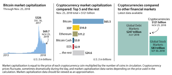International Approaches to Digital Currencies - EveryCRSReport com