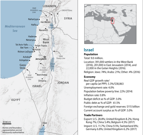 Israel: Background and U S  Relations in Brief