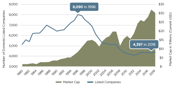Covid 19 And Stock Market Stress Everycrsreport Com